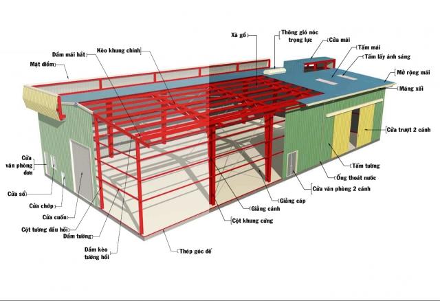 Miêu tả khung nhà tiền chế
